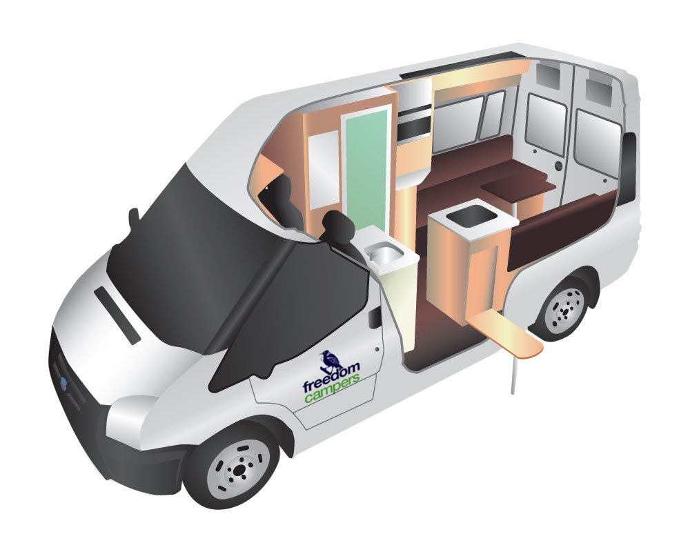 Rental Vehicles - Freedom Campers